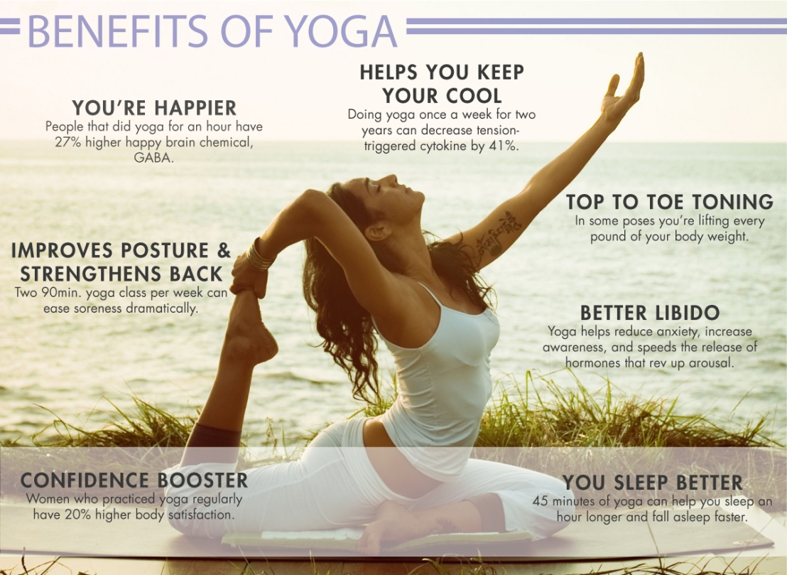 benefits-of-yoga