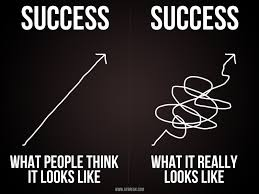 success looks like