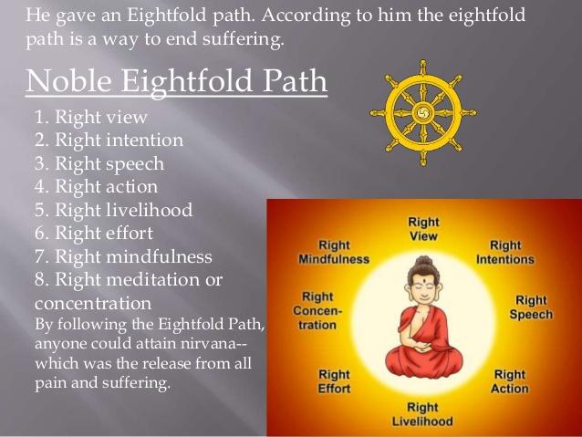 buddhism-eightfoldpath